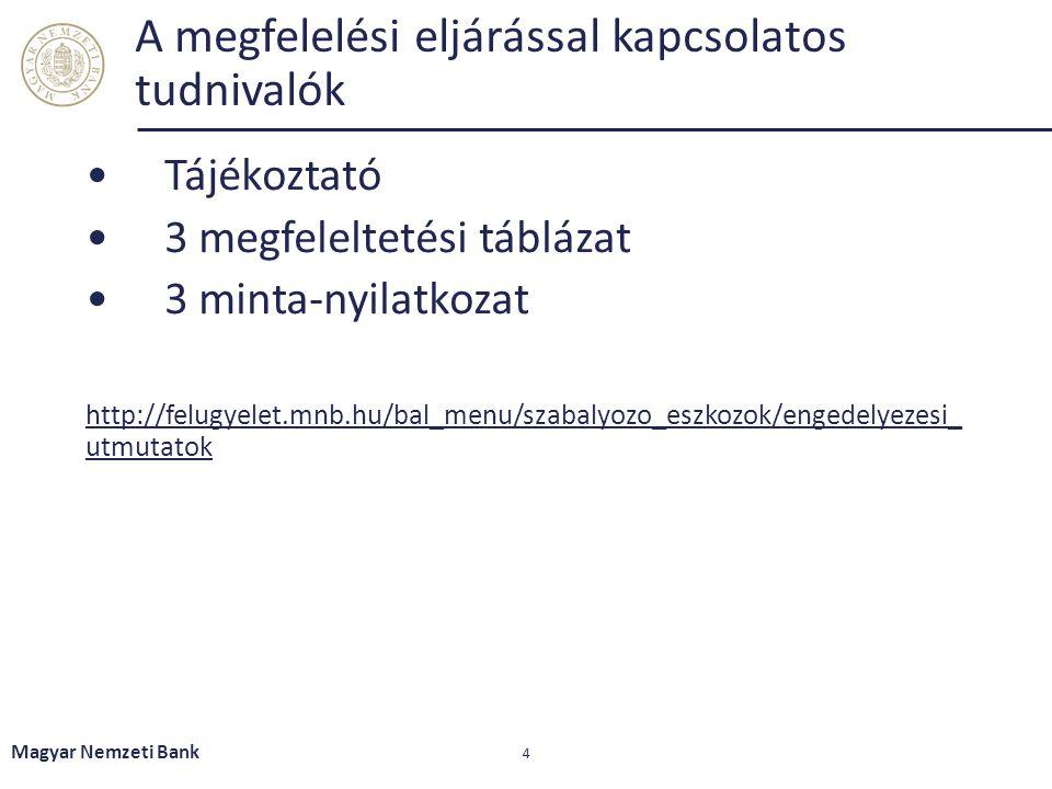 A megfelelési eljárással kapcsolatos tudnivalók Tájékoztató 3 megfeleltetési táblázat 3 minta-nyilatkozat http://felugyelet.mnb.hu/bal_menu/szabalyozo