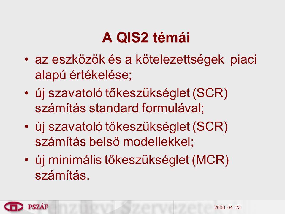 A QIS2 témái az eszközök és a kötelezettségek piaci alapú értékelése; új szavatoló tőkeszükséglet (SCR) számítás standard formulával; új szavatoló tőkeszükséglet (SCR) számítás belső modellekkel; új minimális tőkeszükséglet (MCR) számítás.