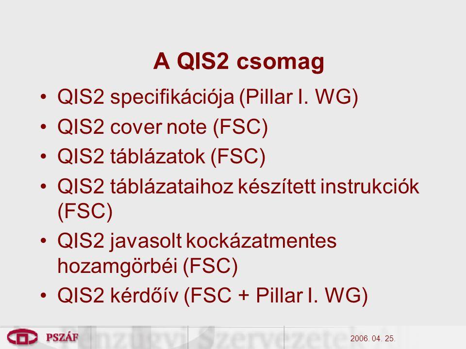 2006. 04. 25. A QIS2 csomag QIS2 specifikációja (Pillar I.