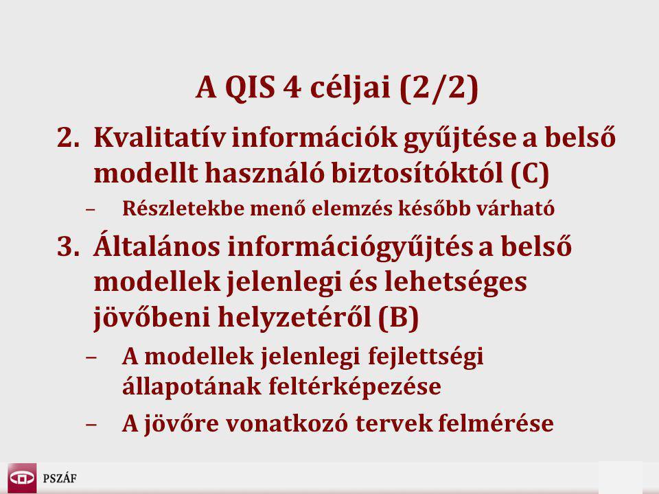 13 A QIS 4 céljai (2/2) 2.Kvalitatív információk gyűjtése a belső modellt használó biztosítóktól (C) –Részletekbe menő elemzés később várható 3.Általános információgyűjtés a belső modellek jelenlegi és lehetséges jövőbeni helyzetéről (B) –A modellek jelenlegi fejlettségi állapotának feltérképezése –A jövőre vonatkozó tervek felmérése