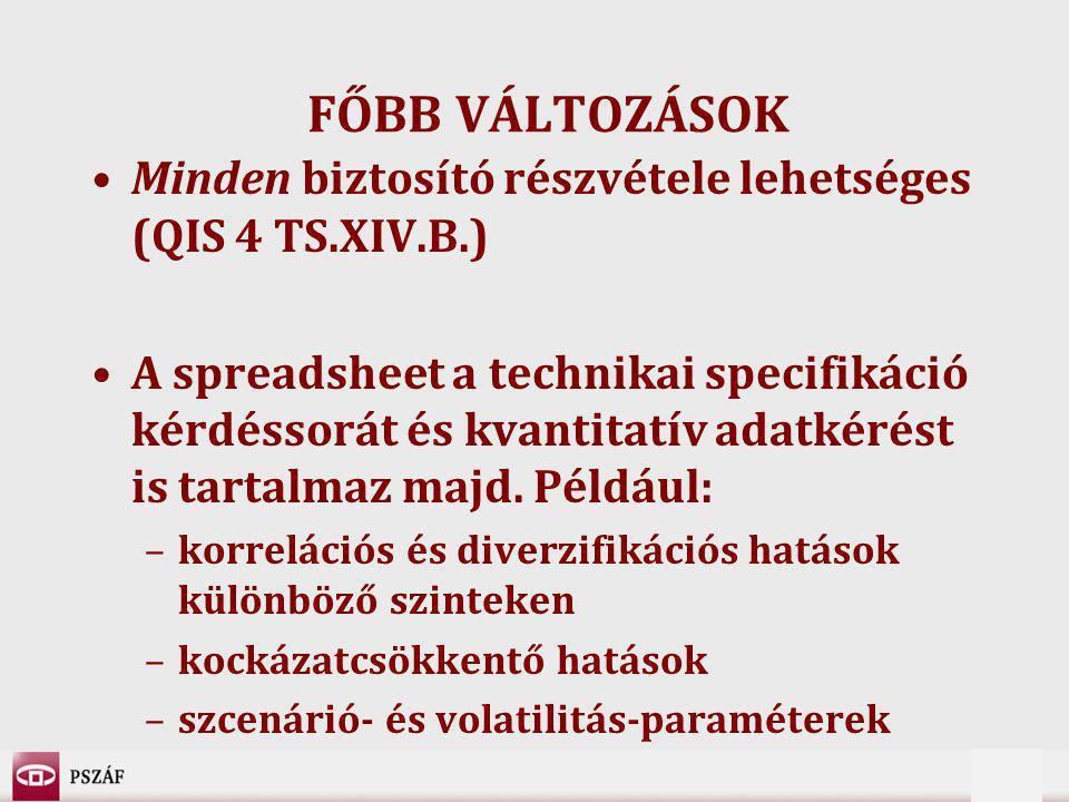 15 FŐBB VÁLTOZÁSOK Minden biztosító részvétele lehetséges (QIS 4 TS.XIV.B.) A spreadsheet a technikai specifikáció kérdéssorát és kvantitatív adatkérést is tartalmaz majd.