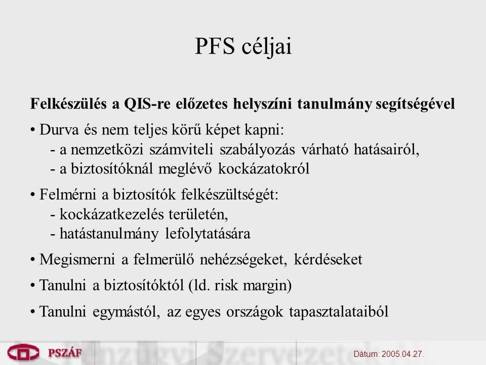 PFS céljai Dátum: 2005.04.27.