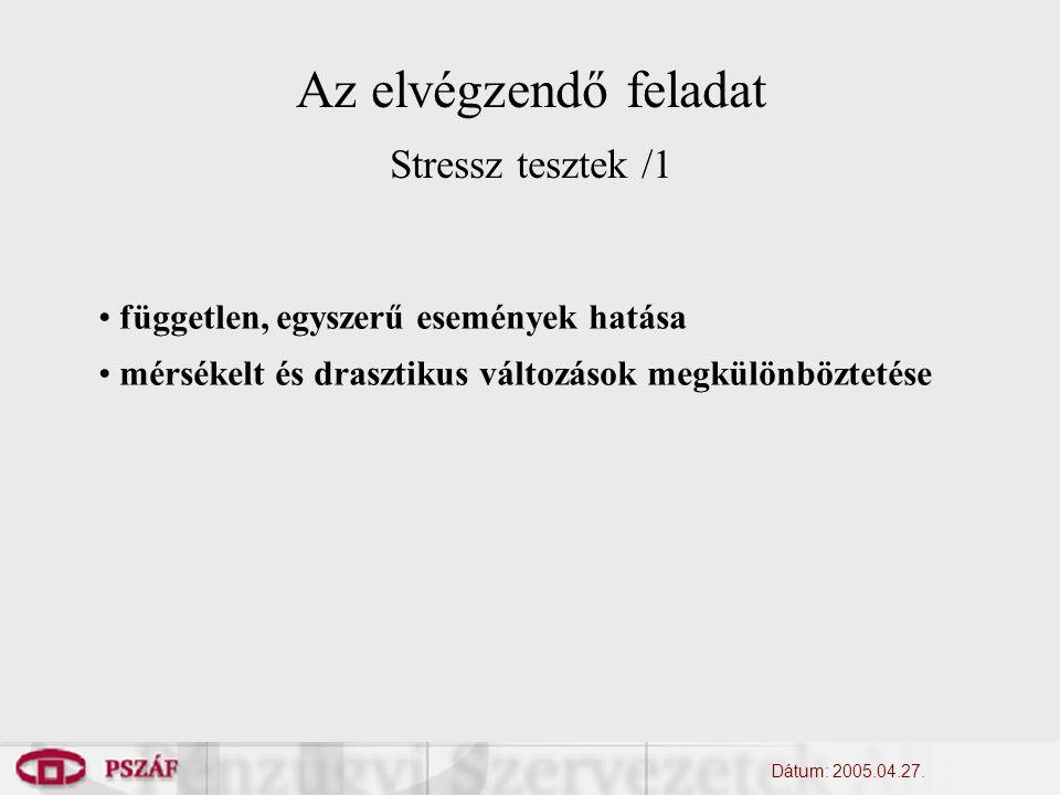 Az elvégzendő feladat Stressz tesztek /1 Dátum: 2005.04.27.