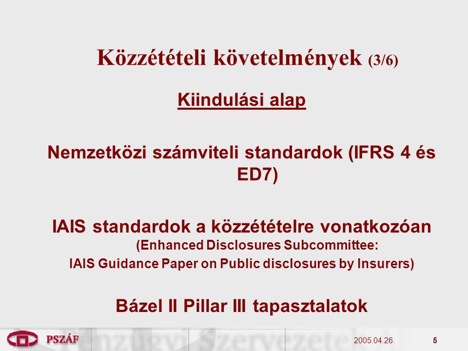 2005.04.26.5 Közzétételi követelmények (3/6) Kiindulási alap Nemzetközi számviteli standardok (IFRS 4 és ED7) IAIS standardok a közzétételre vonatkozóan (Enhanced Disclosures Subcommittee: IAIS Guidance Paper on Public disclosures by Insurers) Bázel II Pillar III tapasztalatok