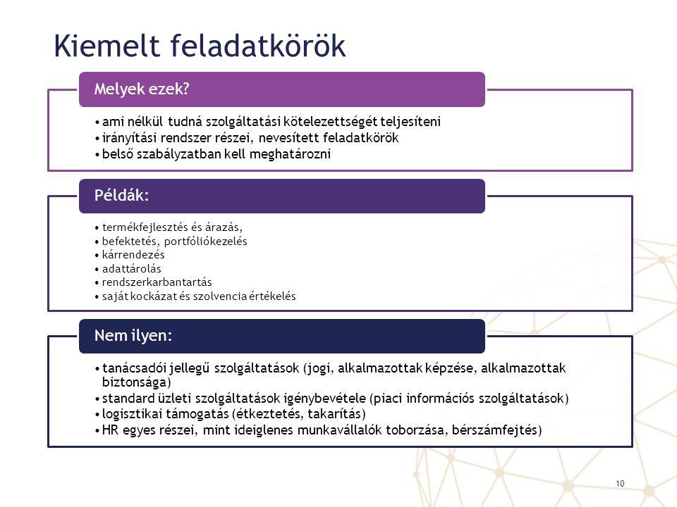 Kiemelt feladatkörök ami nélkül tudná szolgáltatási kötelezettségét teljesíteni irányítási rendszer részei, nevesített feladatkörök belső szabályzatba