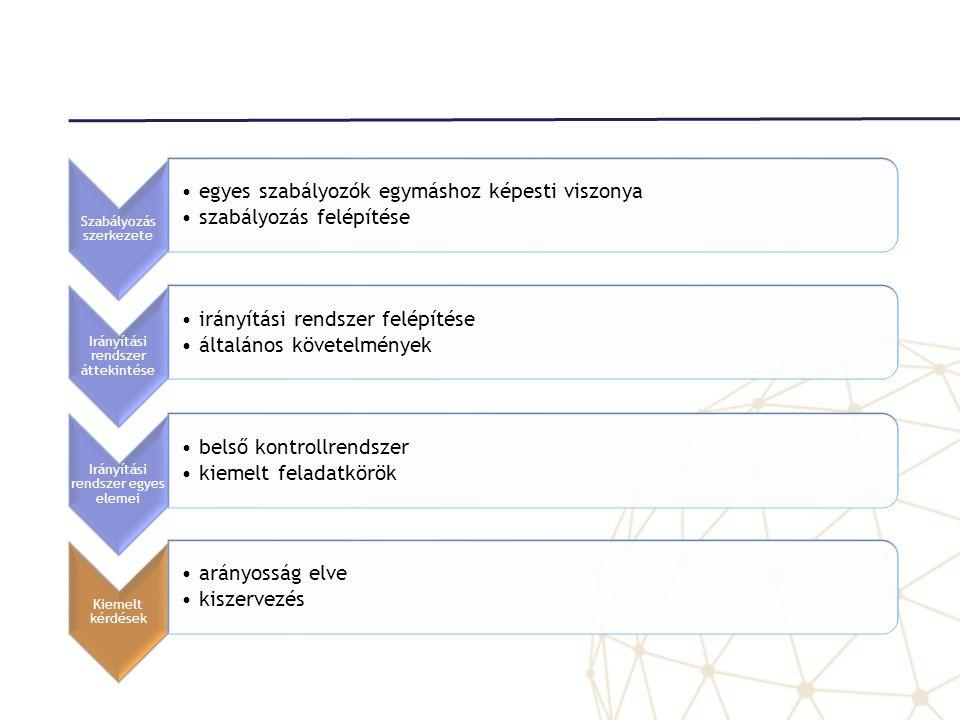 Szabályozás szerkezete egyes szabályozók egymáshoz képesti viszonya szabályozás felépítése Irányítási rendszer áttekintése irányítási rendszer felépít