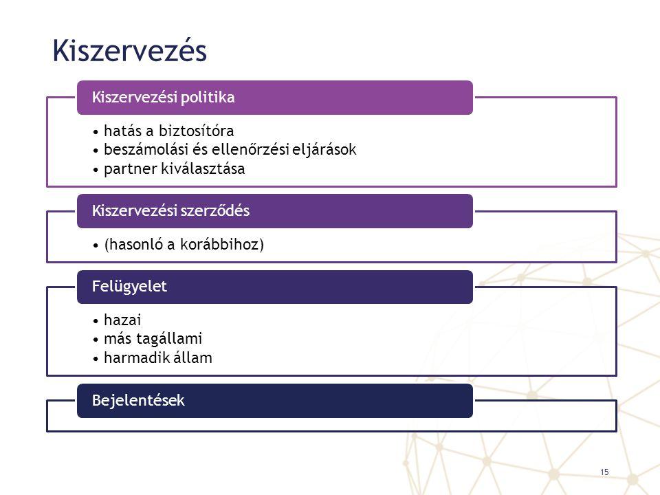 Kiszervezés hatás a biztosítóra beszámolási és ellenőrzési eljárások partner kiválasztása Kiszervezési politika (hasonló a korábbihoz) Kiszervezési sz