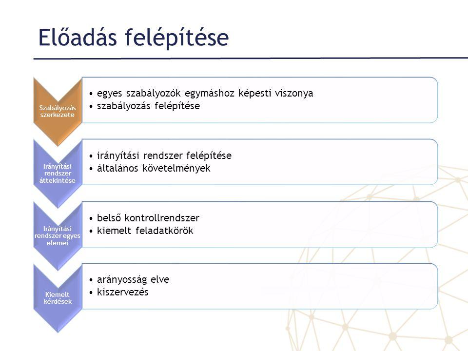 Előadás felépítése Szabályozás szerkezete egyes szabályozók egymáshoz képesti viszonya szabályozás felépítése Irányítási rendszer áttekintése irányítá