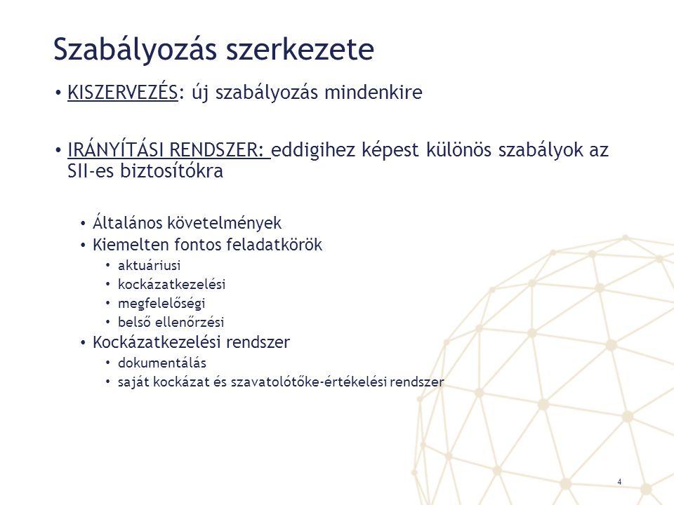 Szabályozás szerkezete KISZERVEZÉS: új szabályozás mindenkire IRÁNYÍTÁSI RENDSZER: eddigihez képest különös szabályok az SII-es biztosítókra Általános