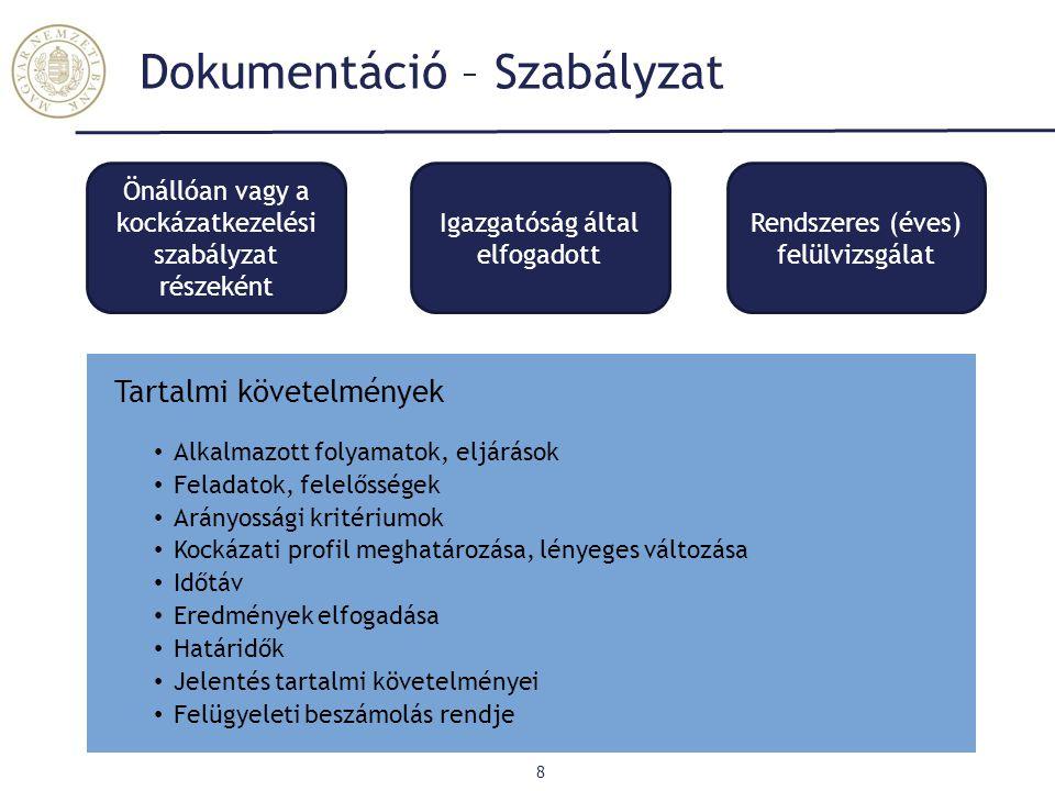 Dokumentáció – Szabályzat Önállóan vagy a kockázatkezelési szabályzat részeként Igazgatóság által elfogadott Rendszeres (éves) felülvizsgálat Tartalmi követelmények Alkalmazott folyamatok, eljárások Feladatok, felelősségek Arányossági kritériumok Kockázati profil meghatározása, lényeges változása Időtáv Eredmények elfogadása Határidők Jelentés tartalmi követelményei Felügyeleti beszámolás rendje 8