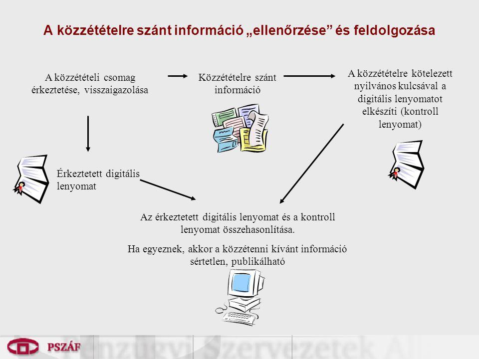 """A közzétételre szánt információ """"ellenőrzése"""" és feldolgozása Közzétételre szánt információ A közzétételre kötelezett nyilvános kulcsával a digitális"""