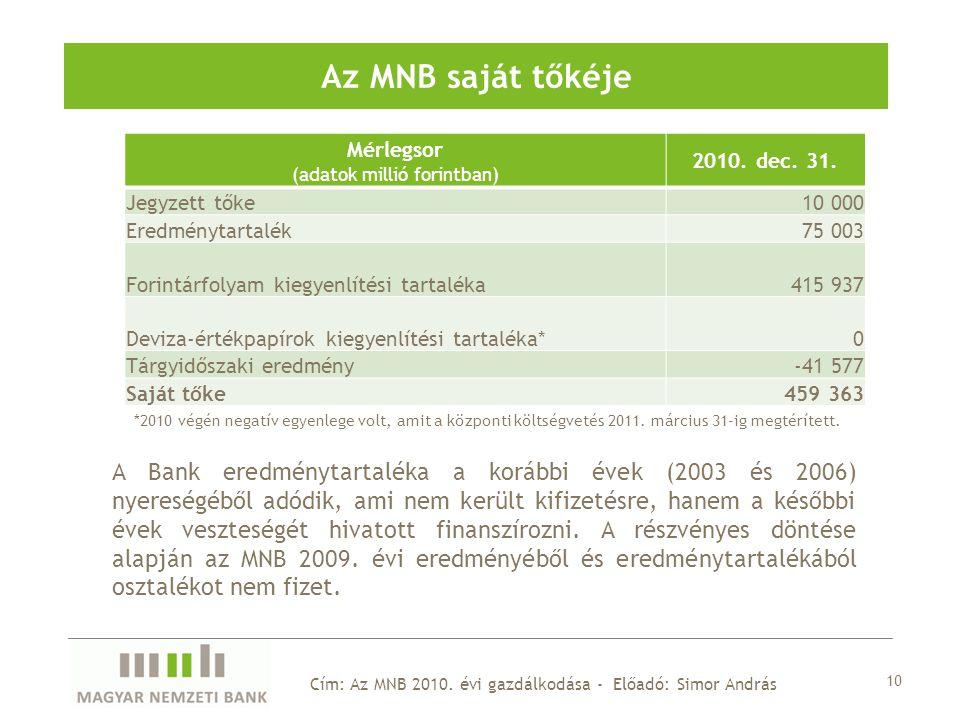Mérlegsor (adatok millió forintban) 2010.dec. 31.