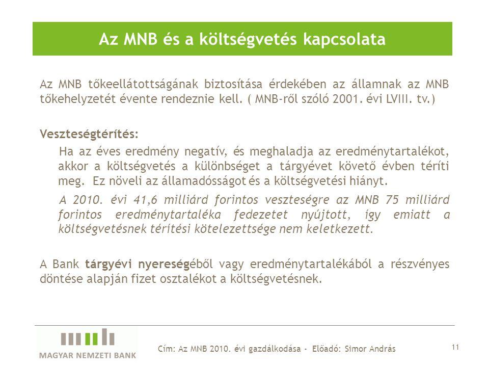 Az MNB tőkeellátottságának biztosítása érdekében az államnak az MNB tőkehelyzetét évente rendeznie kell.