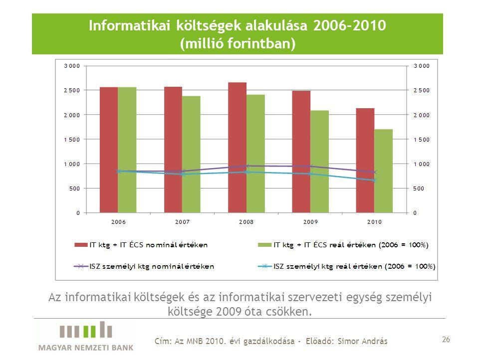 Informatikai költségek alakulása 2006-2010 (millió forintban) 26 Cím: Az MNB 2010.