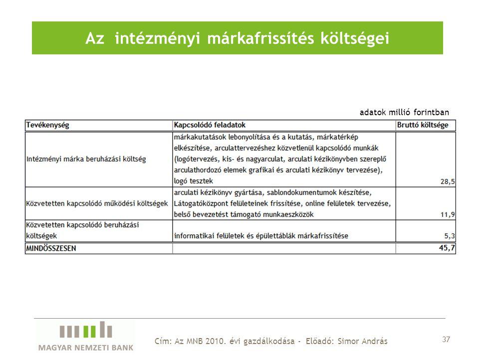 Az intézményi márkafrissítés költségei 37 adatok millió forintban Cím: Az MNB 2010.