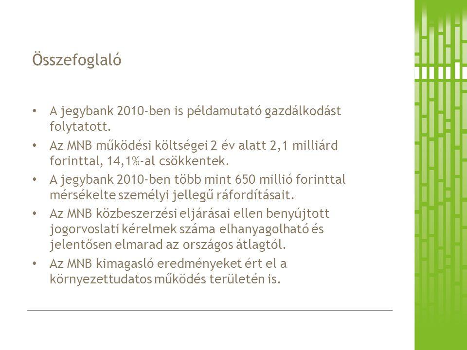 A jegybank 2010-ben is példamutató gazdálkodást folytatott.