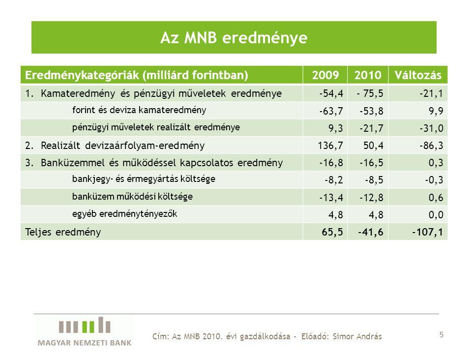 5 Cím: Az MNB 2010.