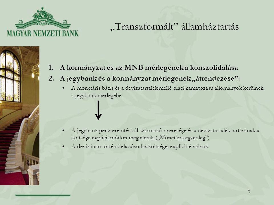 8 Az MNB tényleges és képzetes kamategyenlege