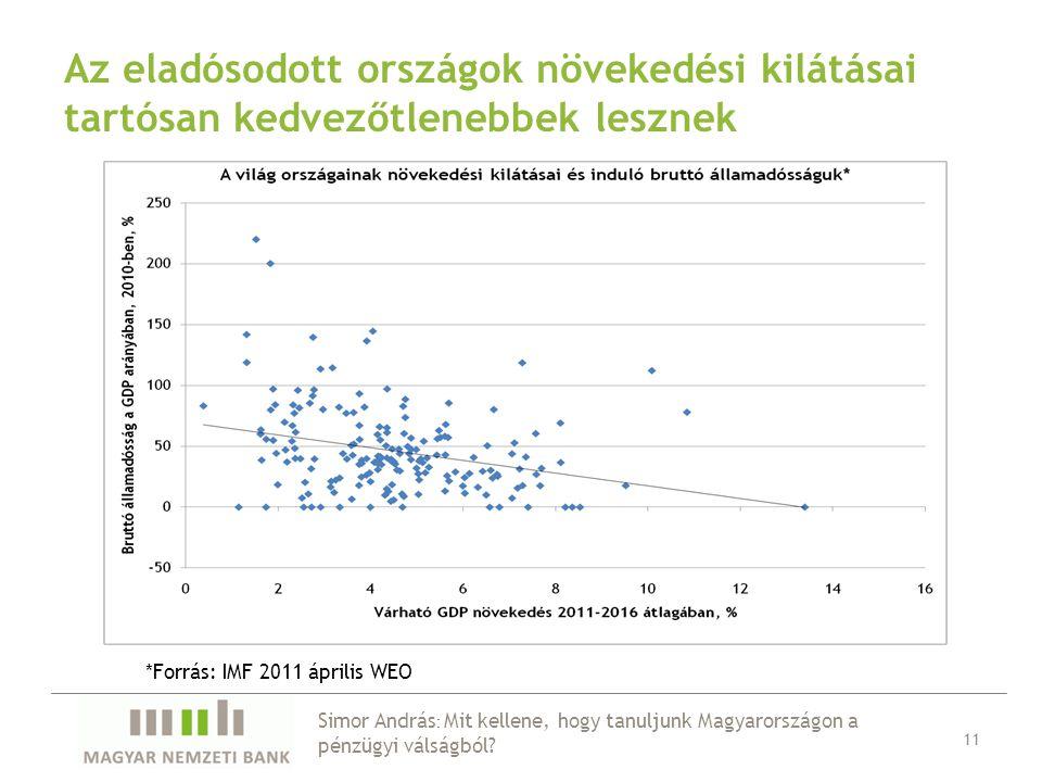 Az eladósodott országok növekedési kilátásai tartósan kedvezőtlenebbek lesznek 11 *Forrás: IMF 2011 április WEO Simor András : Mit kellene, hogy tanuljunk Magyarországon a pénzügyi válságból