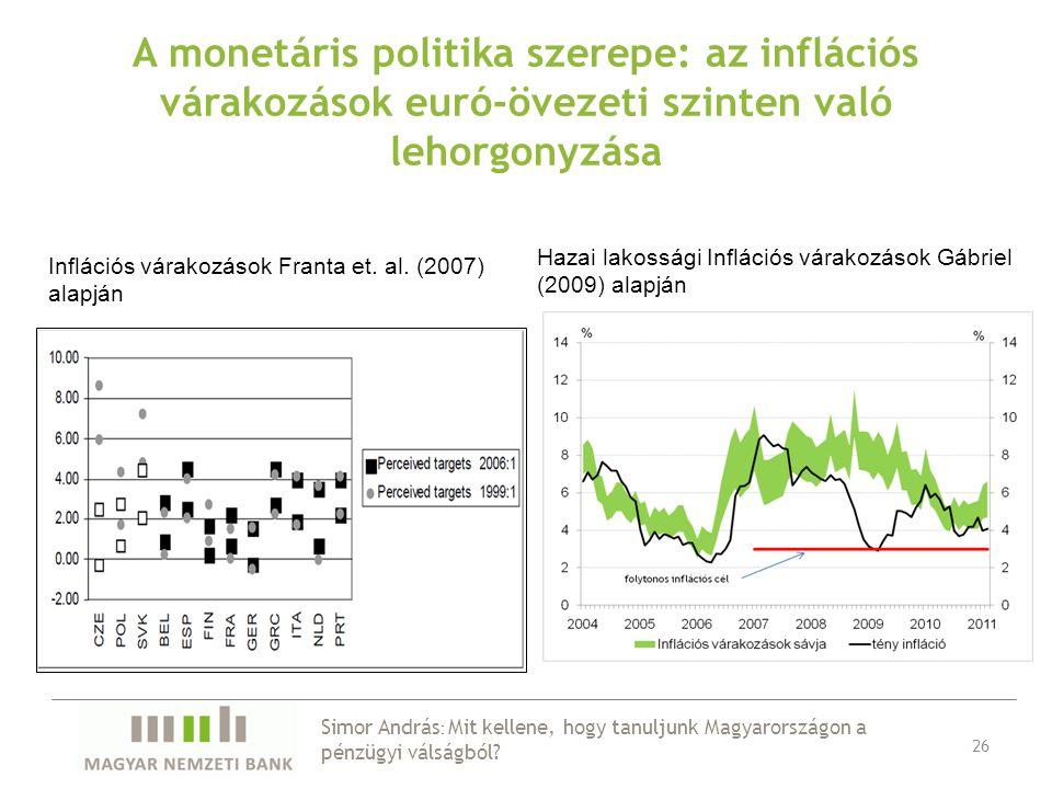 A monetáris politika szerepe: az inflációs várakozások euró-övezeti szinten való lehorgonyzása 26 Inflációs várakozások Franta et. al. (2007) alapján
