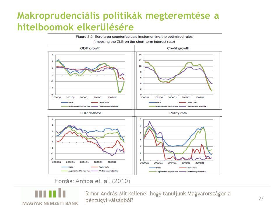 Makroprudenciális politikák megteremtése a hitelboomok elkerülésére 27 Forrás: Antipa et. al. (2010) Simor András : Mit kellene, hogy tanuljunk Magyar