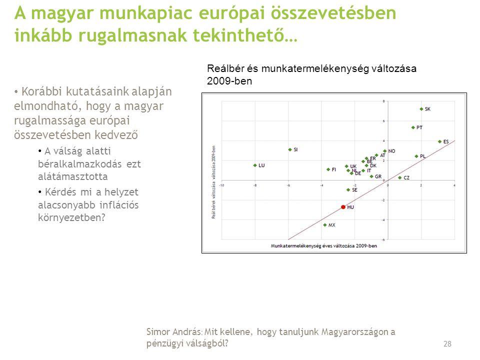 A magyar munkapiac európai összevetésben inkább rugalmasnak tekinthető… Korábbi kutatásaink alapján elmondható, hogy a magyar rugalmassága európai összevetésben kedvező A válság alatti béralkalmazkodás ezt alátámasztotta Kérdés mi a helyzet alacsonyabb inflációs környezetben.