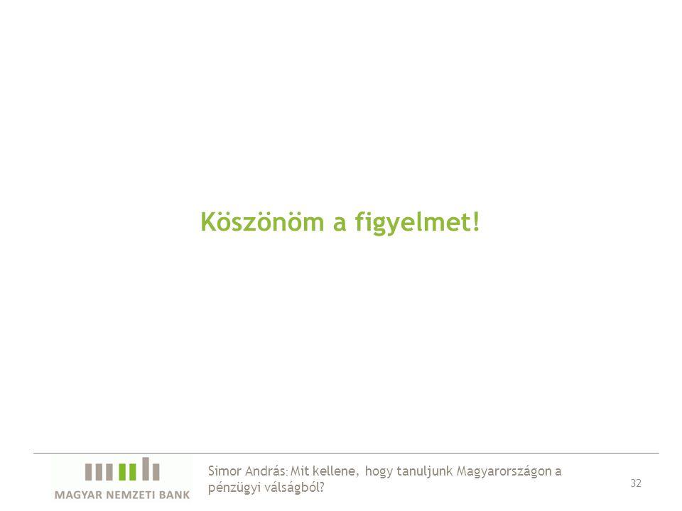 Köszönöm a figyelmet! 32 Simor András : Mit kellene, hogy tanuljunk Magyarországon a pénzügyi válságból?