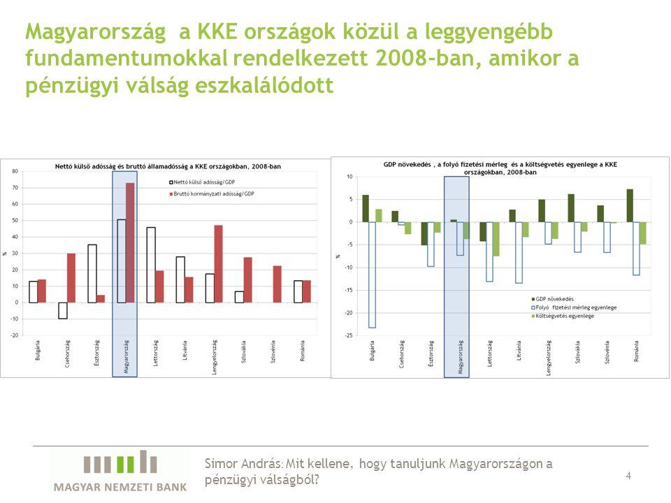 Magyarország a KKE országok közül a leggyengébb fundamentumokkal rendelkezett 2008-ban, amikor a pénzügyi válság eszkalálódott 4 Simor András : Mit kellene, hogy tanuljunk Magyarországon a pénzügyi válságból