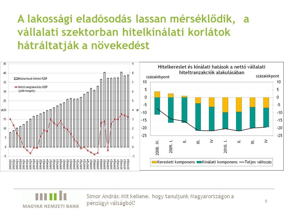A lakossági eladósodás lassan mérséklődik, a vállalati szektorban hitelkínálati korlátok hátráltatják a növekedést 9 Simor András : Mit kellene, hogy tanuljunk Magyarországon a pénzügyi válságból
