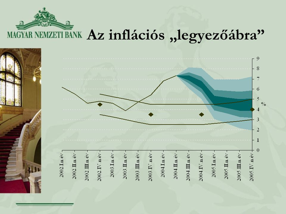 """Az inflációs """"legyezőábra"""""""