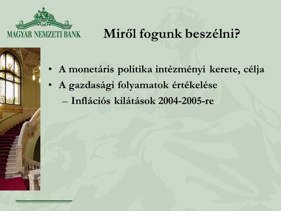 Miről fogunk beszélni? A monetáris politika intézményi kerete, célja A gazdasági folyamatok értékelése –Inflációs kilátások 2004-2005-re