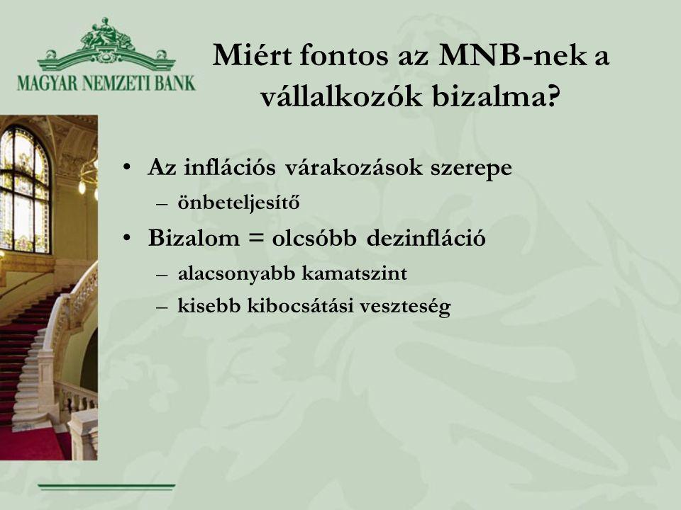 Miért fontos az MNB-nek a vállalkozók bizalma.