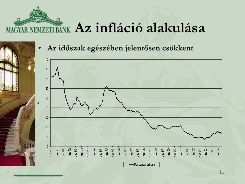 11 Az infláció alakulása Az időszak egészében jelentősen csökkent
