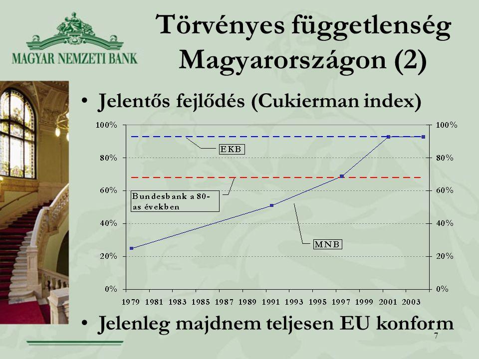7 Törvényes függetlenség Magyarországon (2) Jelentős fejlődés (Cukierman index) Jelenleg majdnem teljesen EU konform