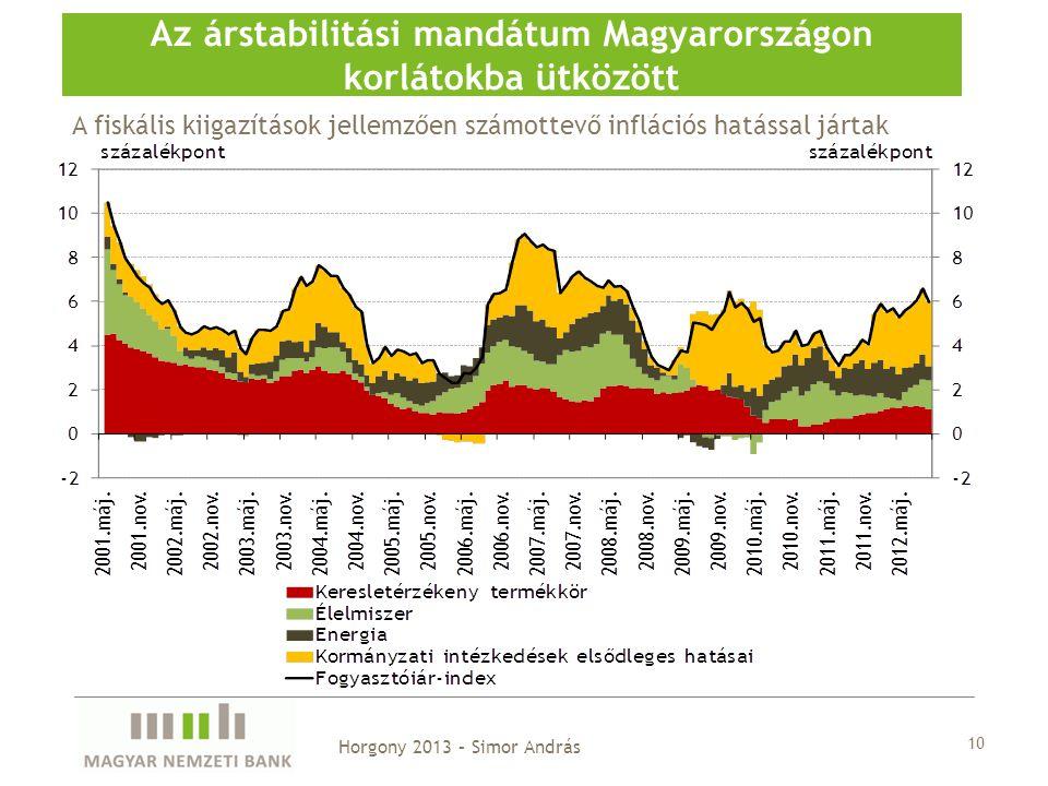 10 Az árstabilitási mandátum Magyarországon korlátokba ütközött Horgony 2013 – Simor András A fiskális kiigazítások jellemzően számottevő inflációs hatással jártak