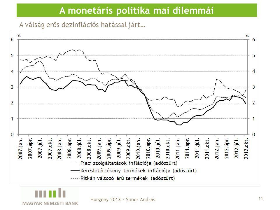11 A monetáris politika mai dilemmái Horgony 2013 – Simor András A válság erős dezinflációs hatással járt…