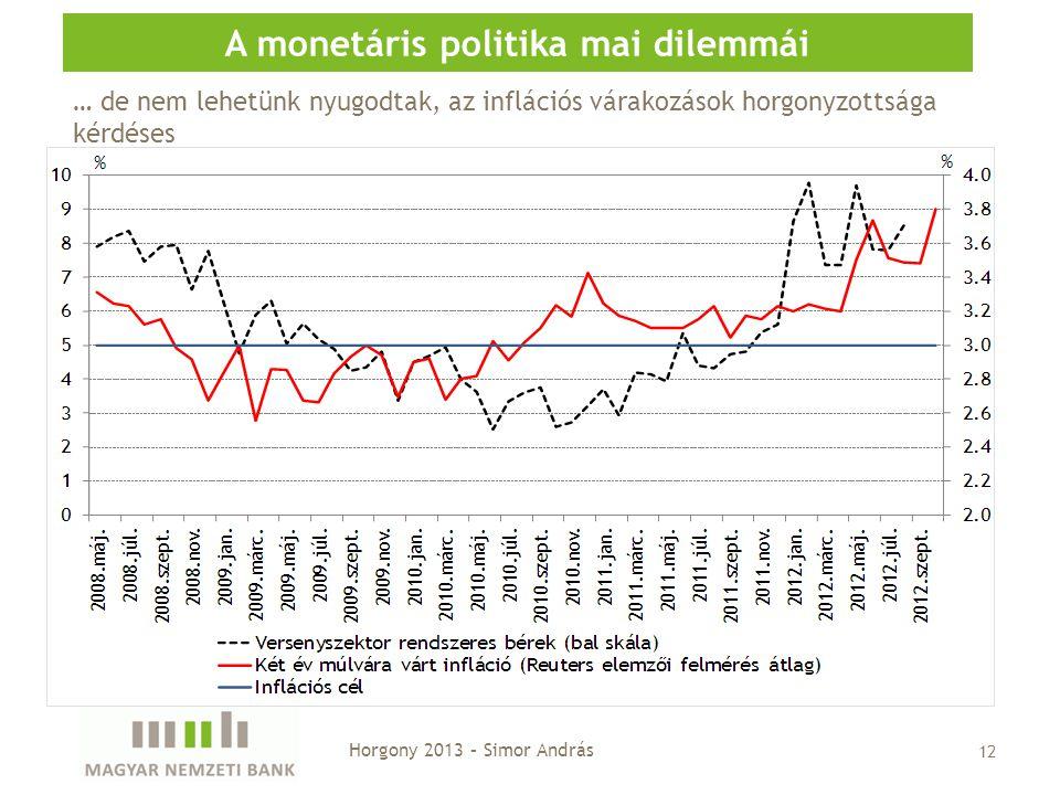 12 A monetáris politika mai dilemmái Horgony 2013 – Simor András … de nem lehetünk nyugodtak, az inflációs várakozások horgonyzottsága kérdéses