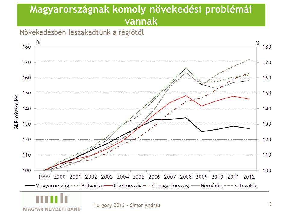 4 Magyarországnak komoly növekedési problémái vannak Horgony 2013 – Simor András Az alacsony és csökkenő beruházási ráta strukturális problémákra utal