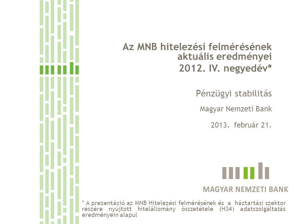 Az MNB hitelezési felmérésének aktuális eredményei 2012. IV. negyedév* Pénzügyi stabilitás Magyar Nemzeti Bank 2013. február 21. * A prezentáció az MN