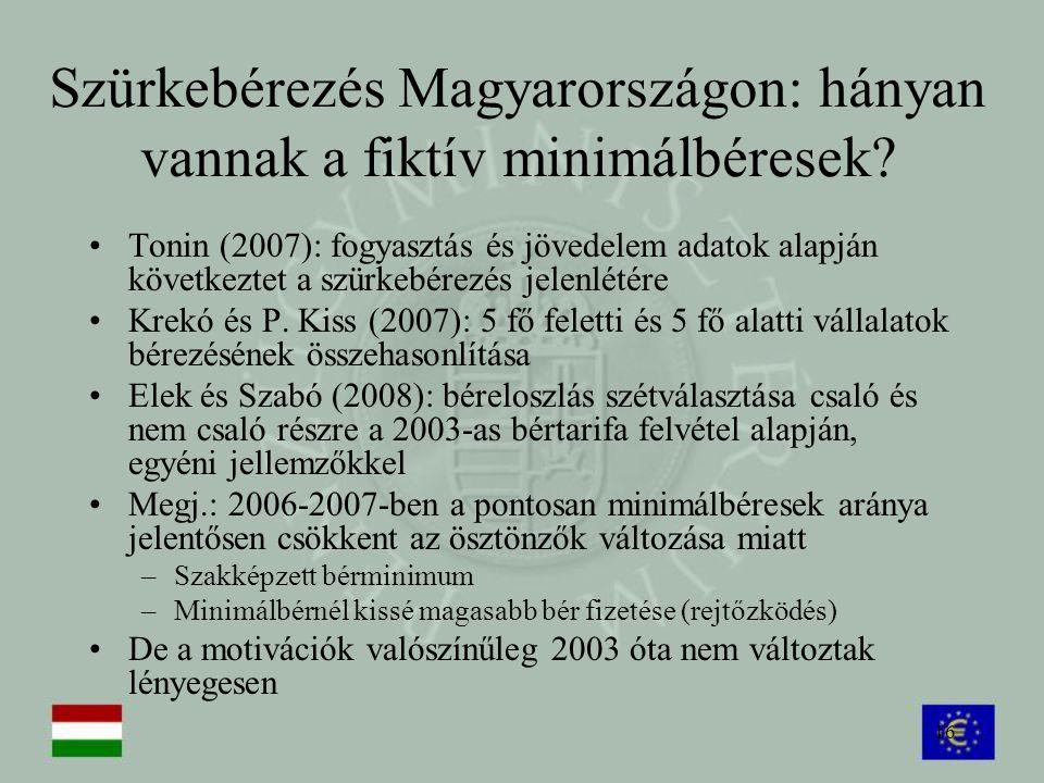 16 Szürkebérezés Magyarországon: hányan vannak a fiktív minimálbéresek? Tonin (2007): fogyasztás és jövedelem adatok alapján következtet a szürkebérez
