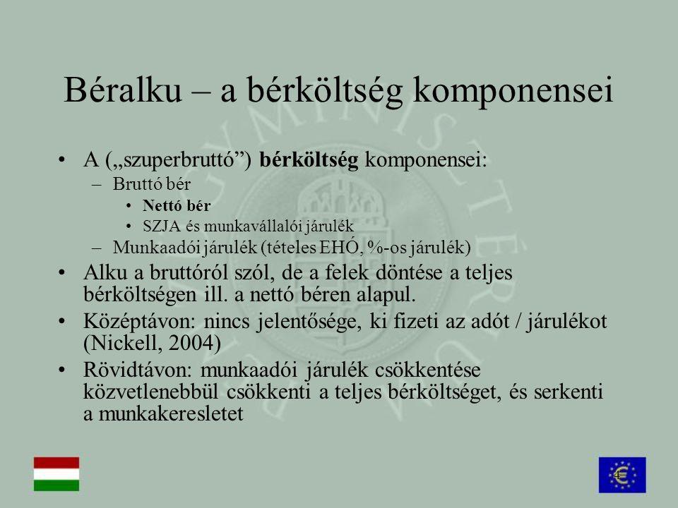 """4 Béralku – a bérköltség komponensei A (""""szuperbruttó"""") bérköltség komponensei: –Bruttó bér Nettó bér SZJA és munkavállalói járulék –Munkaadói járulék"""