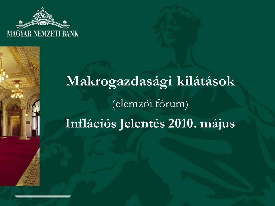 Makrogazdasági kilátások (elemzői fórum) Inflációs Jelentés 2010. május