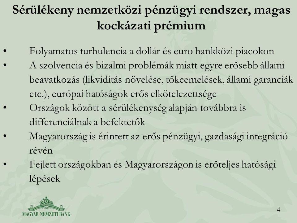 4 Sérülékeny nemzetközi pénzügyi rendszer, magas kockázati prémium Folyamatos turbulencia a dollár és euro bankközi piacokon A szolvencia és bizalmi problémák miatt egyre erősebb állami beavatkozás (likviditás növelése, tőkeemelések, állami garanciák etc.), európai hatóságok erős elkötelezettsége Országok között a sérülékenység alapján továbbra is differenciálnak a befektetők Magyarország is érintett az erős pénzügyi, gazdasági integráció révén Fejlett országokban és Magyarországon is erőteljes hatósági lépések