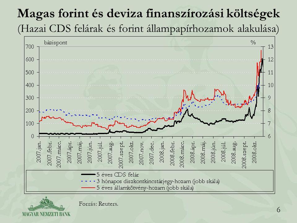 7 Válságkezelési intézkedések Magyarországon Legfontosabb jegybanki intézkedések: –MNB-eszköztár bővítése: napi EUR/HUF swap tender és új hiteltenderek (2 hetes és 6 hónapos) bevezetése –MNB és elsődleges állampapír-piaci forgalmazók közötti megállapodás Legfontosabb kormányzati intézkedések: –13 millió forint OBA- és korlátlan kormánygarancia a betétekre –Nyugdíjpénztárak kötelező részvényarányának eltörlése –Költségvetési hiány csökkentése Megállapodások külföldi szervezetekkel: –IMF/EU/Világbank hitelkeret (20 Mrd EUR) (ennek keretében banktámogató csomag 600 Mrd HUF értékben) –EKB eurolikviditást nyújtó rendelkezésre állás (5 Mrd EUR) Cél: a bizalom helyreállítása, a piaci likviditás növelése Az intézkedések a pénzügyi stabilitásért felelős hatóságok (MNB, PM, PSZÁF) elkötelezettségét jelzik.