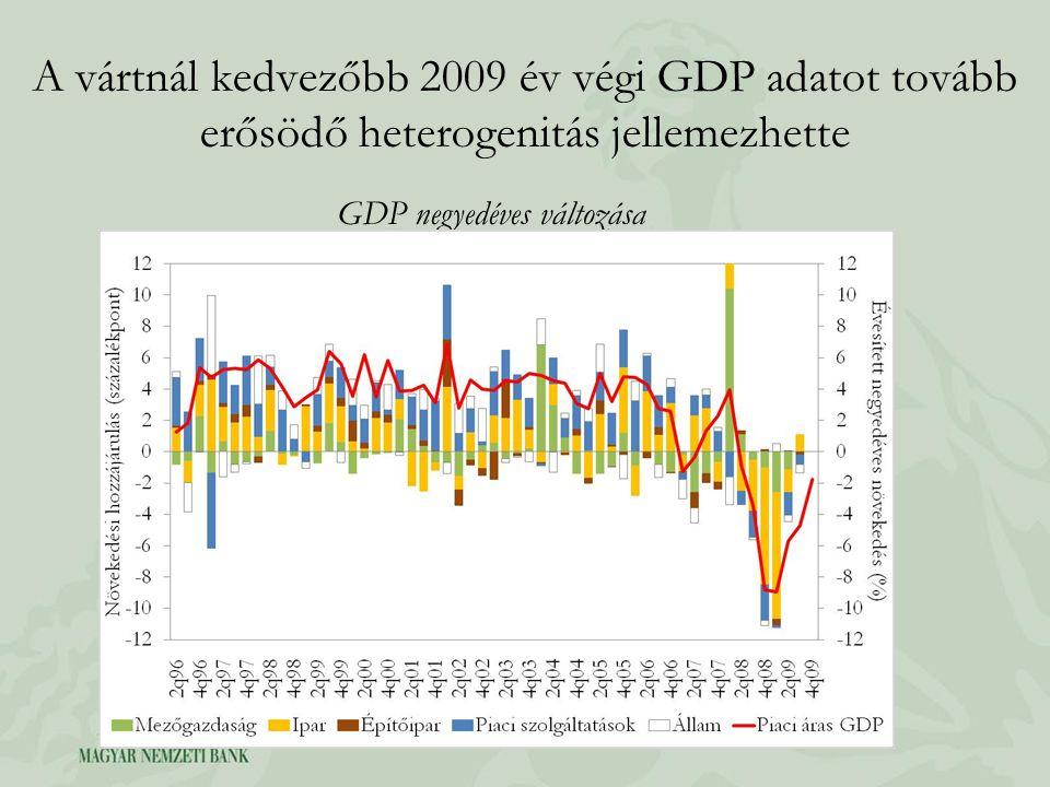 A vártnál kedvezőbb 2009 év végi GDP adatot tovább erősödő heterogenitás jellemezhette GDP negyedéves változása