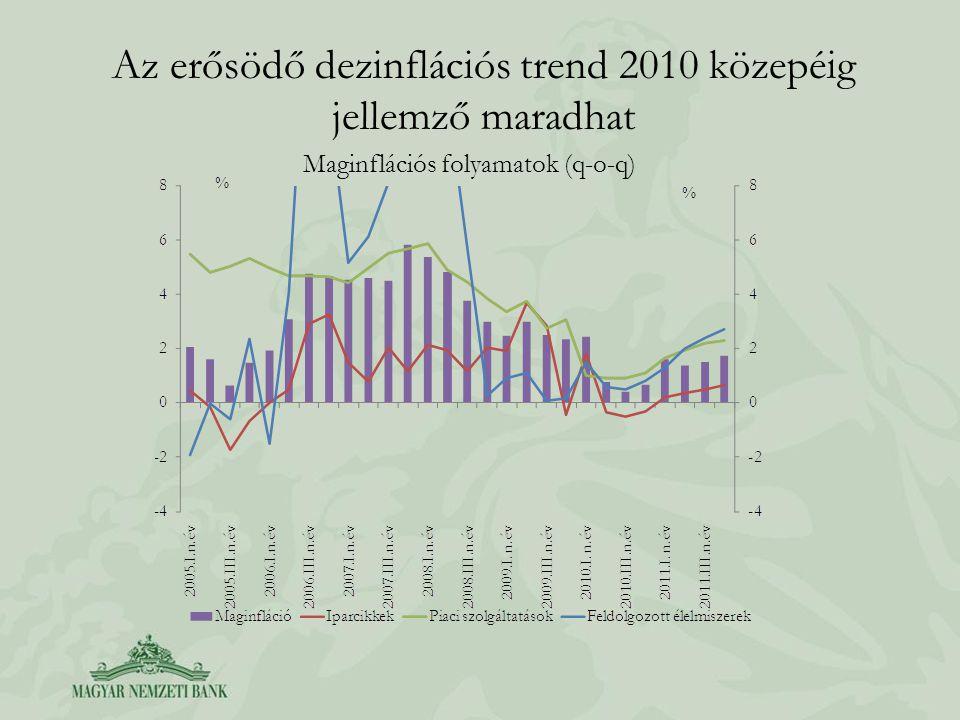Az erősödő dezinflációs trend 2010 közepéig jellemző maradhat Maginflációs folyamatok (q-o-q)