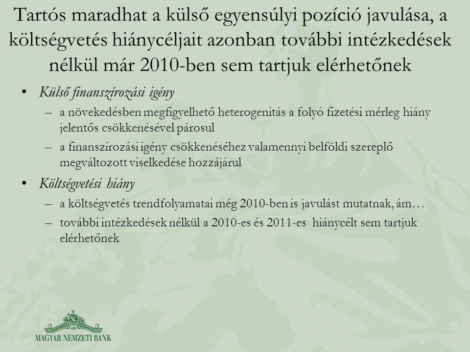 Tartós maradhat a külső egyensúlyi pozíció javulása, a költségvetés hiánycéljait azonban további intézkedések nélkül már 2010-ben sem tartjuk elérhető