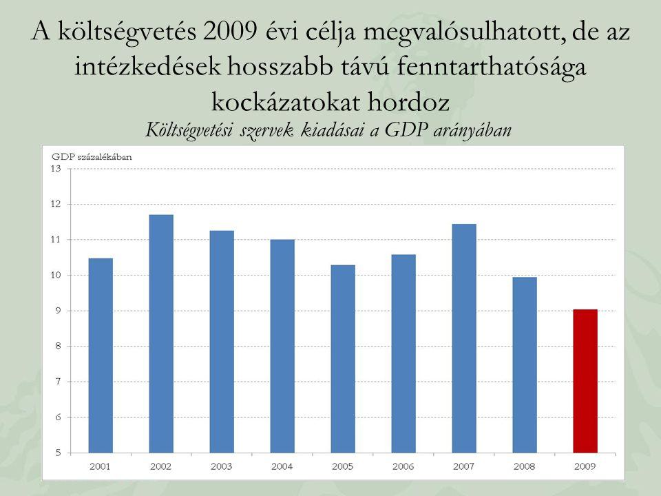 A költségvetés 2009 évi célja megvalósulhatott, de az intézkedések hosszabb távú fenntarthatósága kockázatokat hordoz Költségvetési szervek kiadásai a GDP arányában