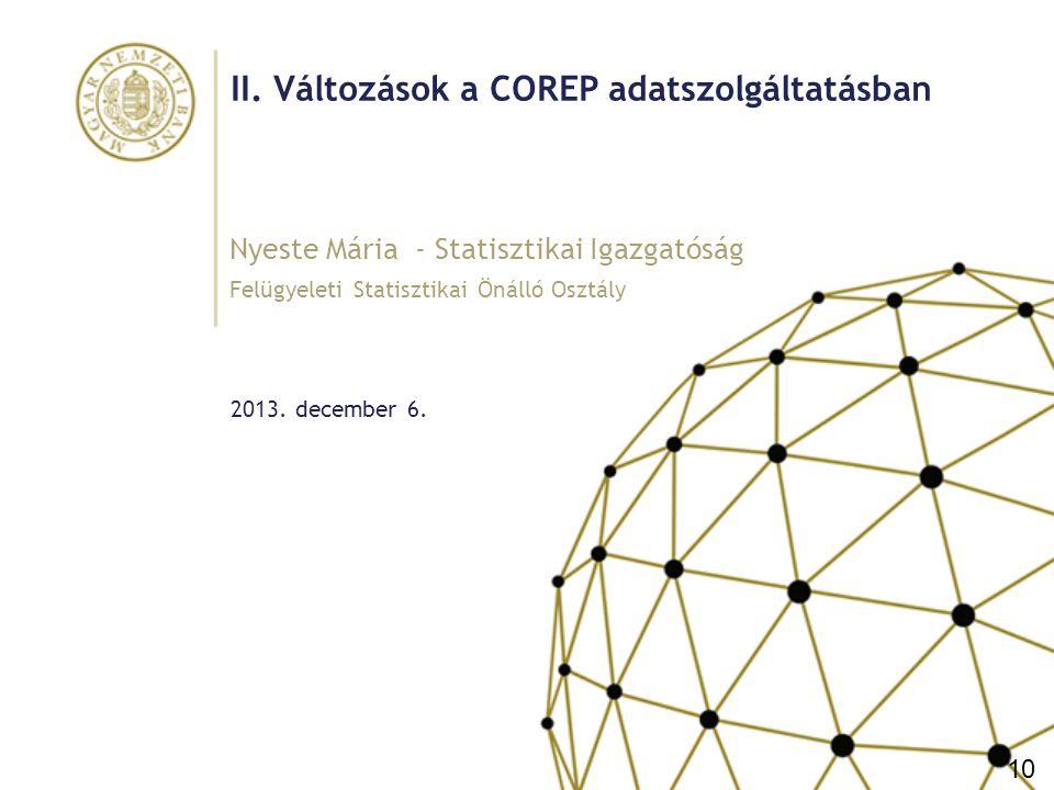 COREP ITS táblák 1-5 CA Szavatoló tőke, tőkemegfelelés 6 GS Összevont alapú tőkekövetelmény - féléves gyakoriság 7-14 CR Hitelezési kockázat (14 SEC Details – féléves gyakoriság) (15 IP Losses Ingatlanfedezetű kitettségekből származó veszteségek tábla ITS de nem COREP) 16-17 OPR Működési kockázat (17 OPR Details – féléves gyakoriság) 18-24 MKR Piaci kockázat 25 CVA Hitelértékelési korrekciós kockázat Új táblák: 3 CA3 Tőkemegfelelési mutatók 4 CA4 Tájékoztató adatok 5 CA5.1 Átmeneti rendelkezések 5 CA5.2 Szerzett jogok: Állami támogatásnak nem minősülő instrumentumok 9.1 CR GB 1 Kitettségek földrajzi megoszlása (Sztenderd kitettségek) 9.2 CR GB 2 Kitettségek földrajzi megoszlása (IRB kitettségek) 9.3 CR GB 3 Hitelkockázati tőkekövetelmény országonként 19 MKR SA SEC Piaci kockázat: Értékpapírosítási pozíciók egyedi kockázata – Sztenderd módszer 20 MKR SA CTP Piaci kockázat: Korrelációkereskedési portfolió egyedi kockázata– Sztenderd módszer 25 CVA Hitelértékelési korrekciós kockázat 11