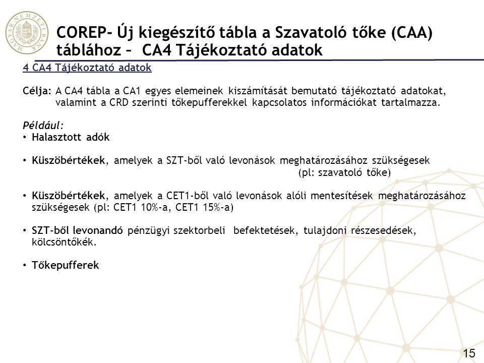 COREP- Új kiegészítő táblák a Szavatoló tőke (CAA) táblához – CA5 Átmeneti rendelkezések (CA5.1, CA5.2) 5 CA5.1 Átmeneti rendelkezések A CA 5.1 Átmeneti rendelkezések tábla részletező adatokat tartalmaz a CA1 Szavatoló tőke tábla azon elemeiről, amelyekhez a CRR bevezetésekor szerzett jog, illetve átmeneti mentesítési vagy átmeneti beszámíthatósági kritérium kapcsolódik.